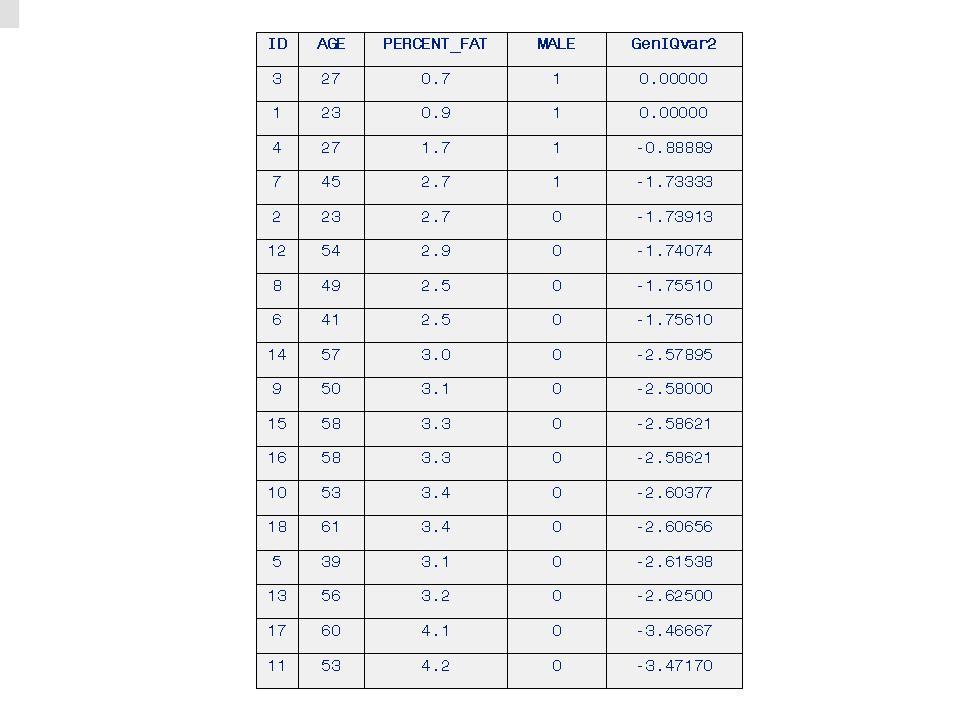 Table7GenIQvar2