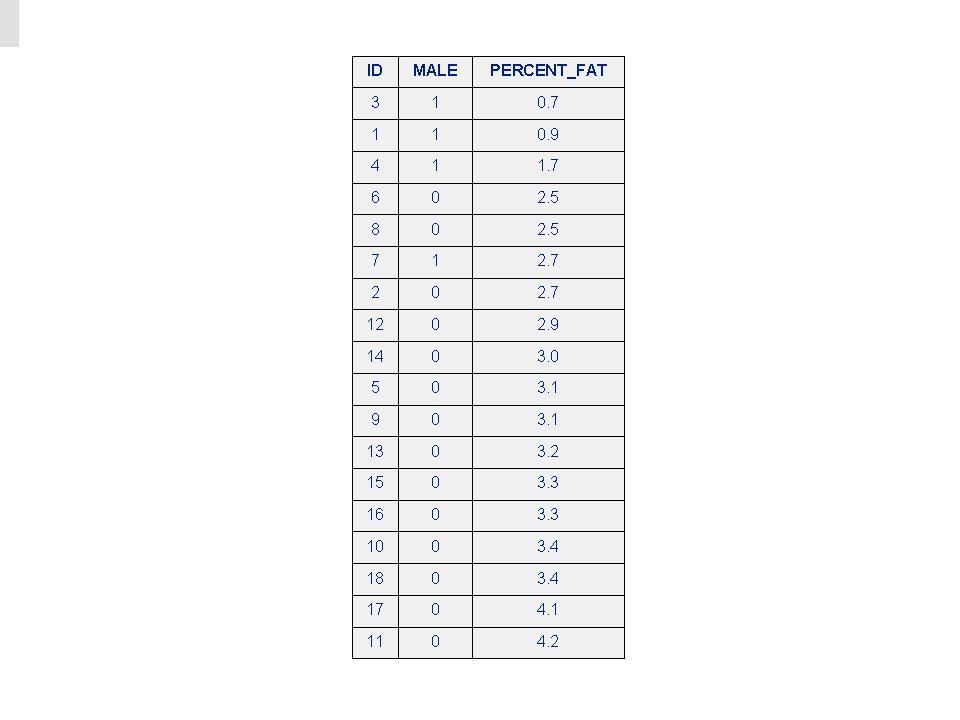 Table5Phat